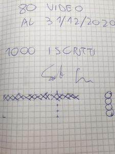 Obiettivo scritto su carta