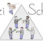 Cosa sono  gli schemi Ponzi e come funzionano?