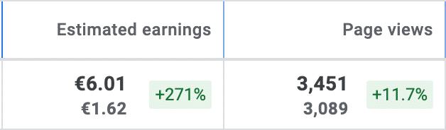 Incremento di guadagni con AdSense rispetto al mese precedente