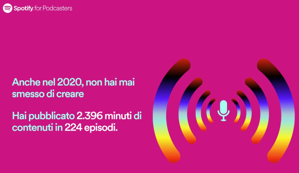 2.396 minuti in 224 episodi