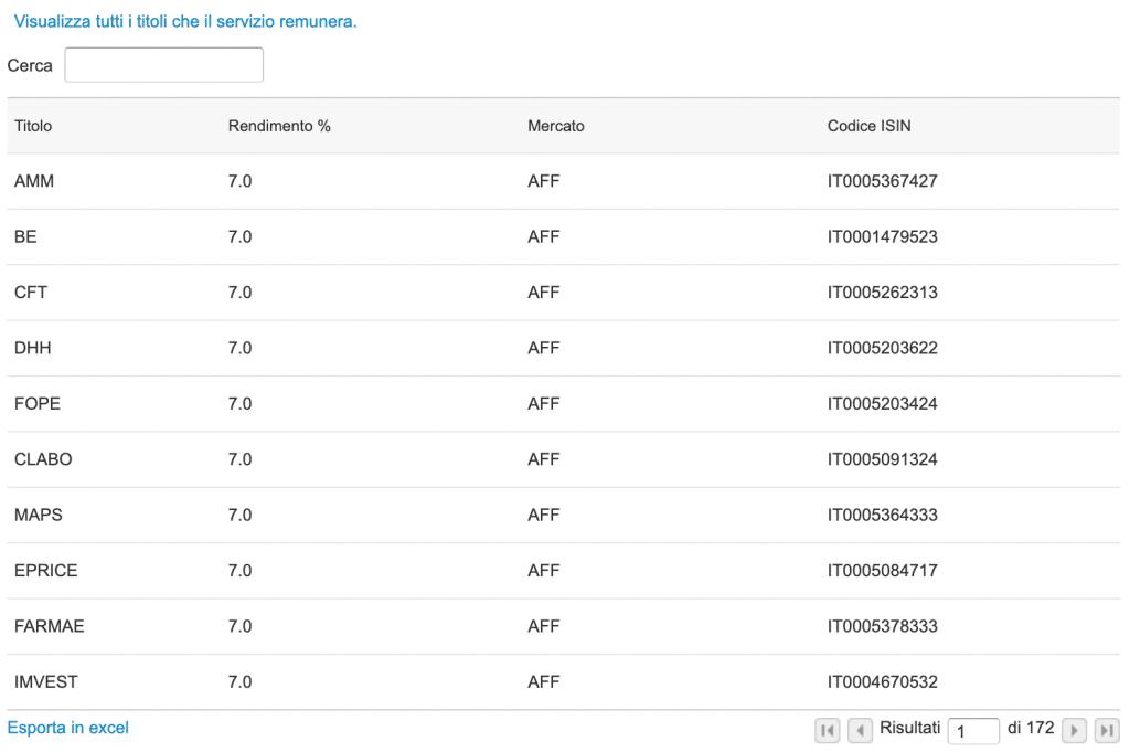 Lista titoli remunerati dal servizio di prestito titoli Fineco