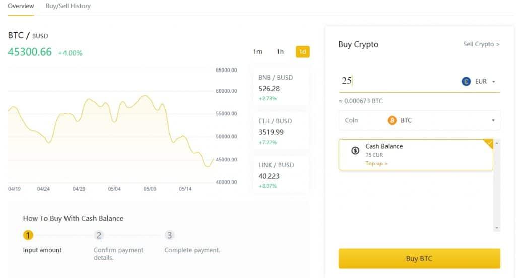 Importo di Bitcoin da acquistare
