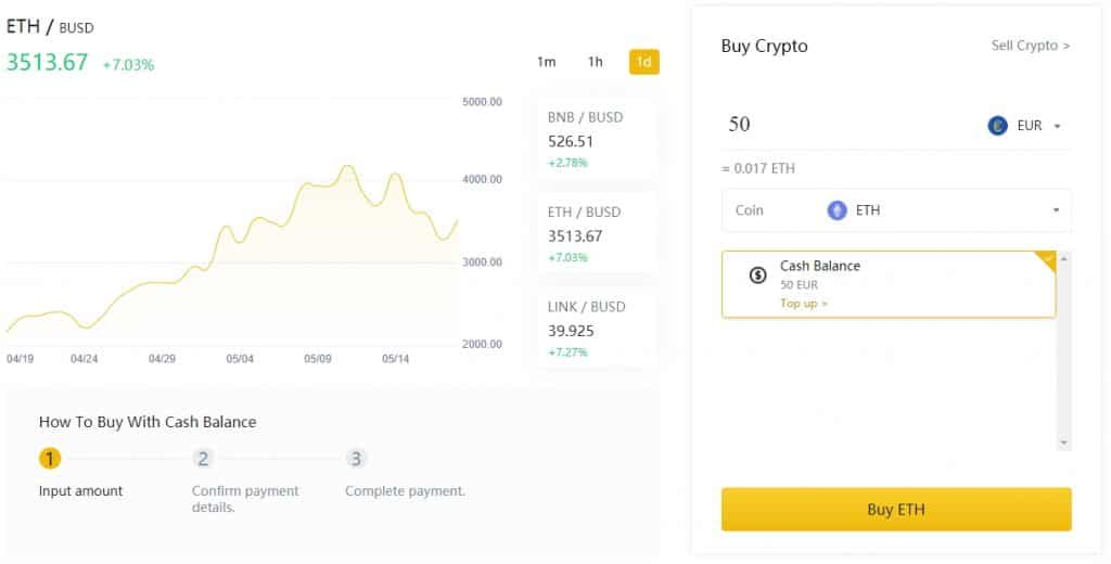 Importo di Ethereum da acquistare