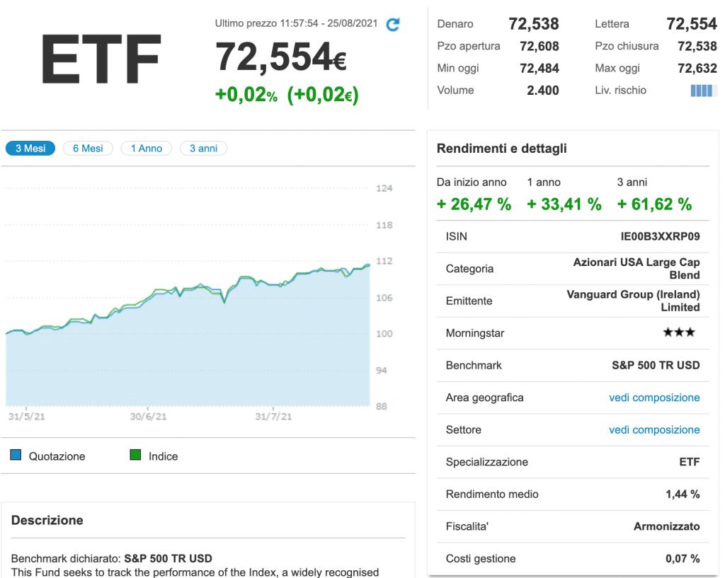 Su Fineco è chiamato costi di gestione, ma ci aiuta sempre a capire Come si paga il TER degli ETF