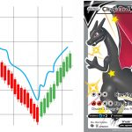 Carte Pokemon e investimenti in borsa. Cosa ho imparato