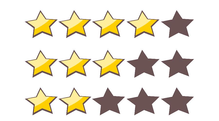 Valutazione a stelle dell'articolo troppo complessa